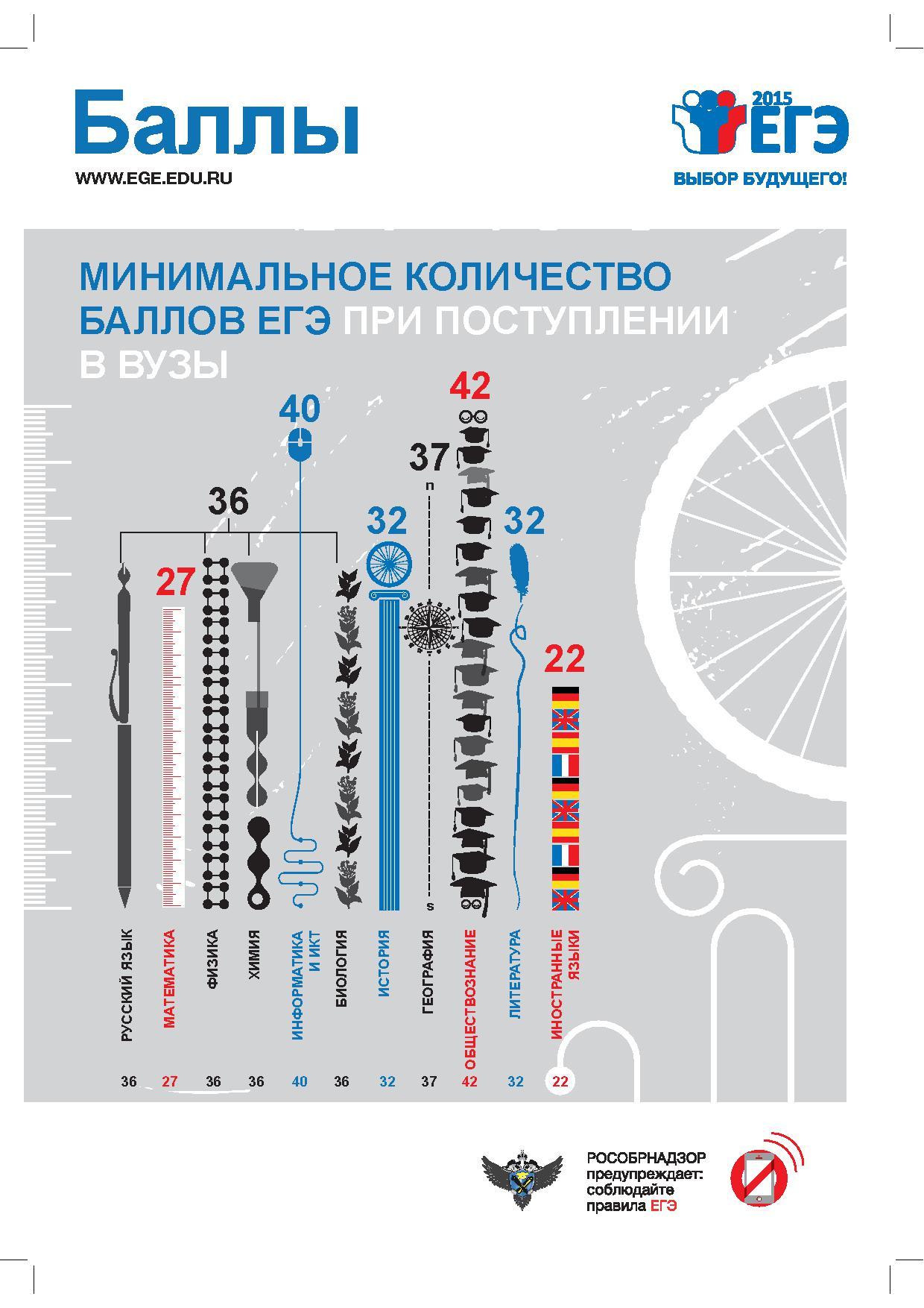Схема гипсокартонов потолков